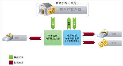 acos10diagram_chinese_400